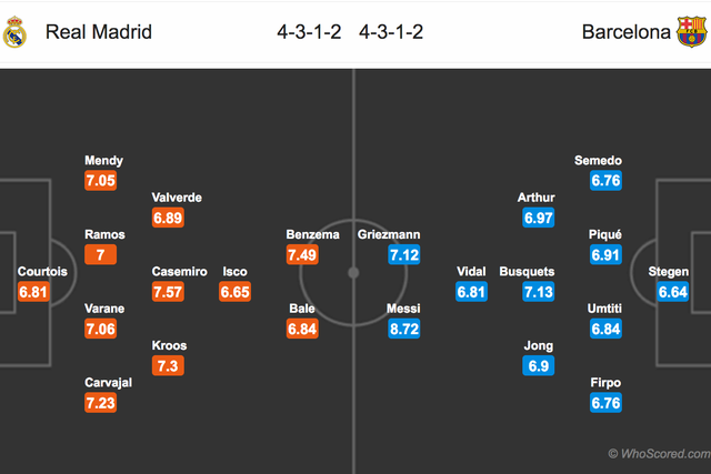 Real Madrid - Barcelona: Canh bạc cả mùa giải - 6