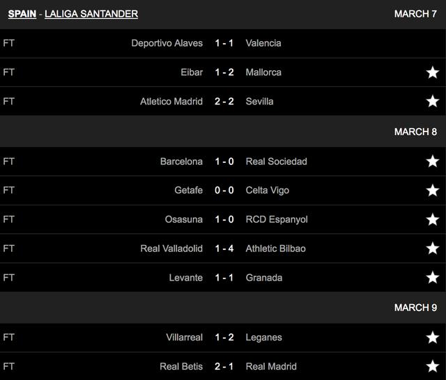 Thua sốc Betis, Real Madrid mất ngôi đầu bảng vào tay Barcelona - 1