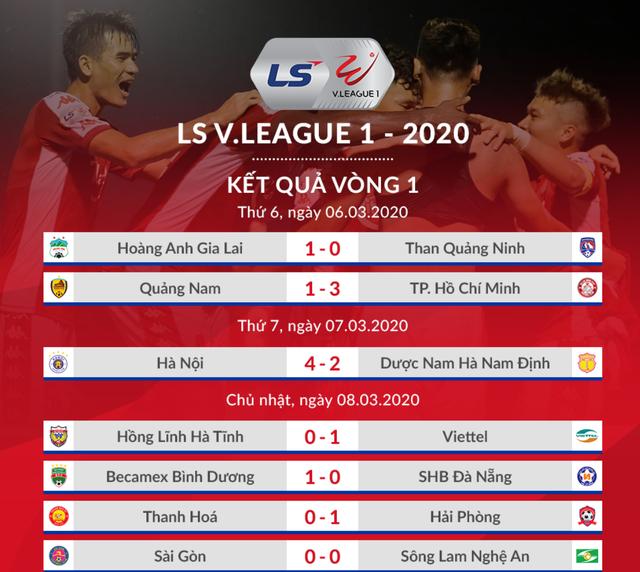 Vòng mở màn V-League 2020: Khúc dạo đầu yên ả - 1