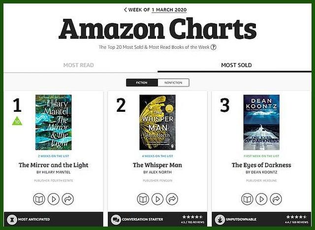 """Tiểu thuyết """"tiên tri"""" bất ngờ lọt top sách bán chạy sau 39 năm - 2"""