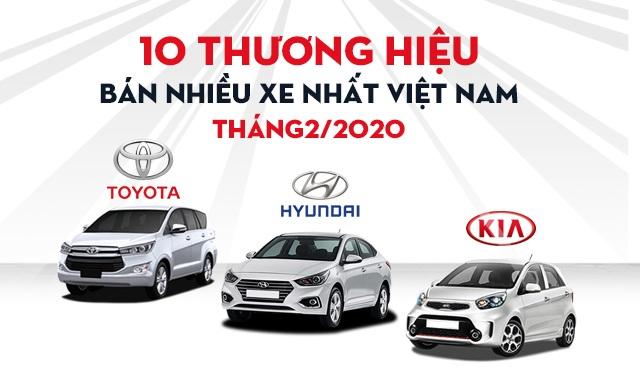 Bảng giá ôtô tháng 5/2020: Xe mới dè dặt - thị trường ôtô đua nhau giảm giá - 2