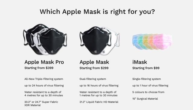 Nếu Apple chuyển sang sản xuất khẩu trang thì sẽ thế nào? - 2
