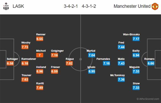"""Gặp """"hiện tượng"""" của châu Âu, Man Utd có tiếp tục thăng hoa? - Ảnh minh hoạ 3"""