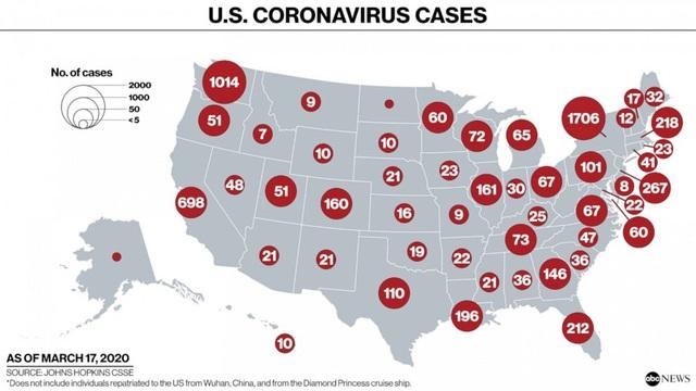 Toàn bộ 50 bang của Mỹ có ca mắc Covid-19, số người chết vượt 100 - 2