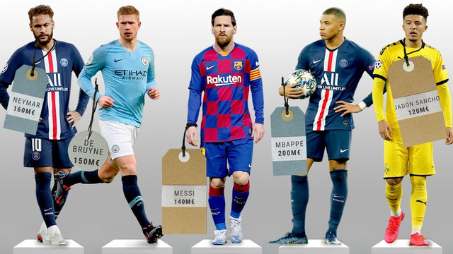 Messi bị Mbappe bỏ xa trong top 10 cầu thủ đắt giá nhất thế giới - 1