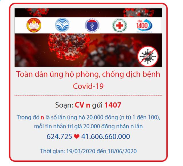 Người Việt quyên 41 tỷ đồng bằng tin nhắn để ủng hộ phòng chống Covid-19 - 2