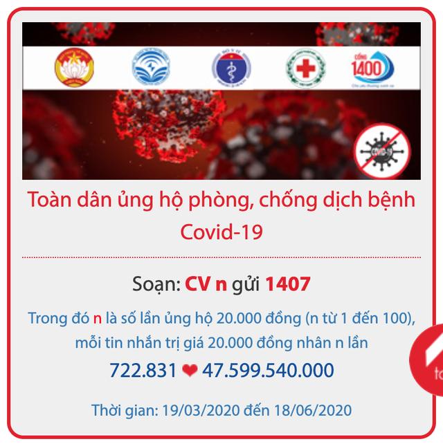 Nhà mạng miễn phí cước tin nhắn ủng hộ dịch Covid-19 - 1