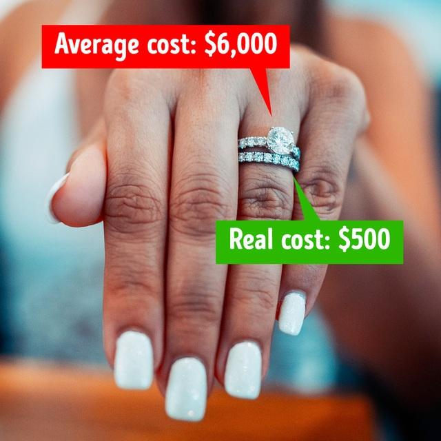 Giá tiền thật sự của các sản phẩm bạn thường dùng là bao nhiêu? - 1