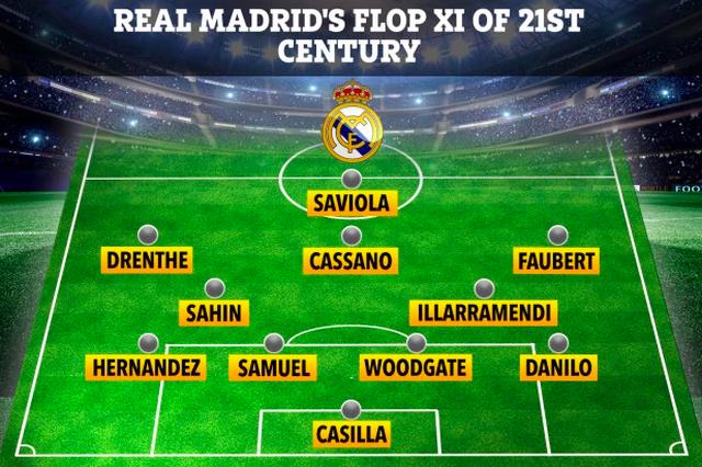 Đội hình tệ nhất của Real Madrid trong thế kỷ 21 - 1