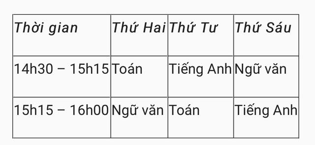 Đà Nẵng:Học sinh lớp 9 ôn tập qua truyền hình từ 30/3 - 2