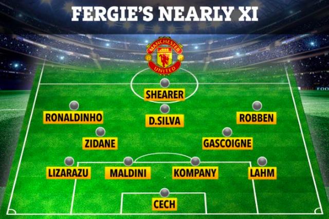 """Đội hình """"săn hụt"""" của Alex Ferguson khi dẫn dắt Man Utd - 1"""