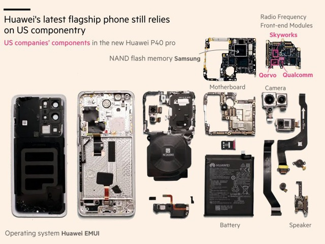 """""""Mổ xẻ"""" Huawei P40 Pro và một phát hiện bất ngờ - 2"""