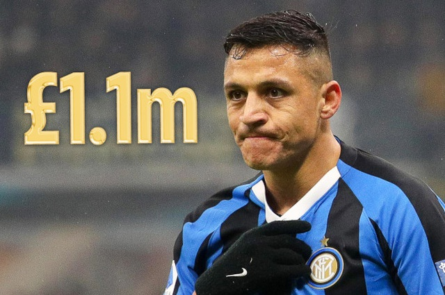 Không thi đấu, Sanchez vẫn ăn đủ tiền thưởng của Man Utd - 1