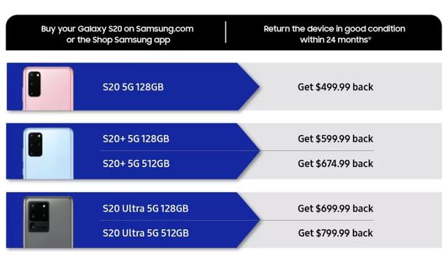 Vì Covid-19, Samsung thực hiện điều không có tiền lệ với người dùng Galaxy S20 - 2