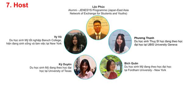 Du học sinh Việt gây quỹ cộng đồng chống Covid-19 - 1