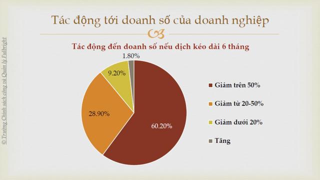TS. Vũ Thành Tự Anh: Sẽ trả giá đắt nếu chạy theo GDP, xao lãng chống dịch - 3