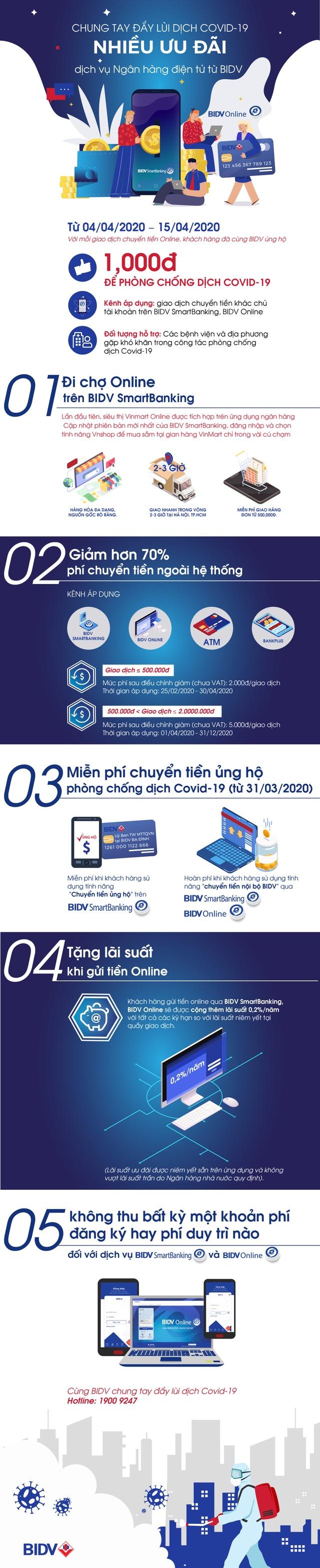 BIDV dành nhiều ưu đãi cho khách hàng giao dịch Online - 1