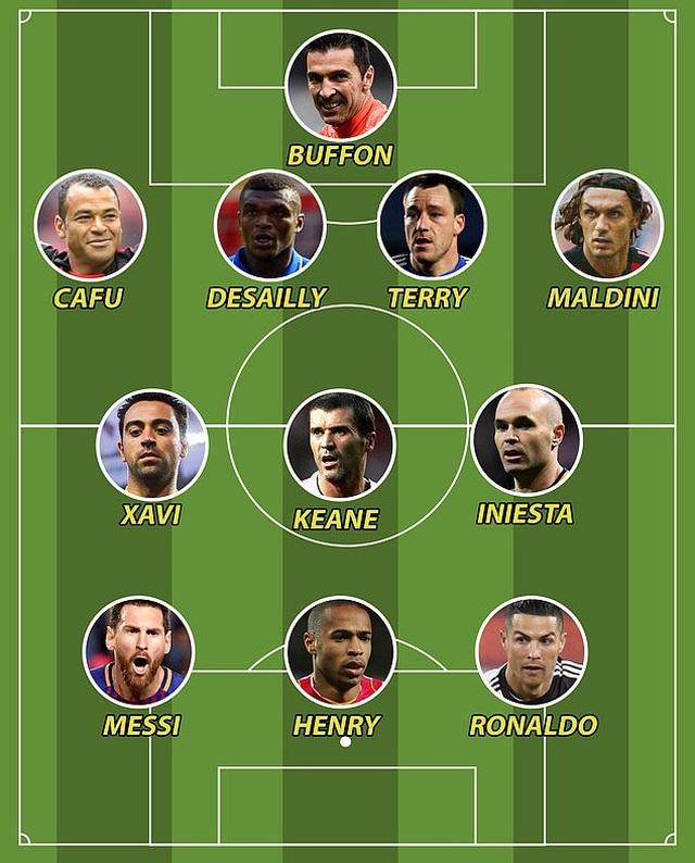 Cựu ngôi sao Liverpool chọn Messi và Ronaldo vào đội hình xuất sắc nhất - 6