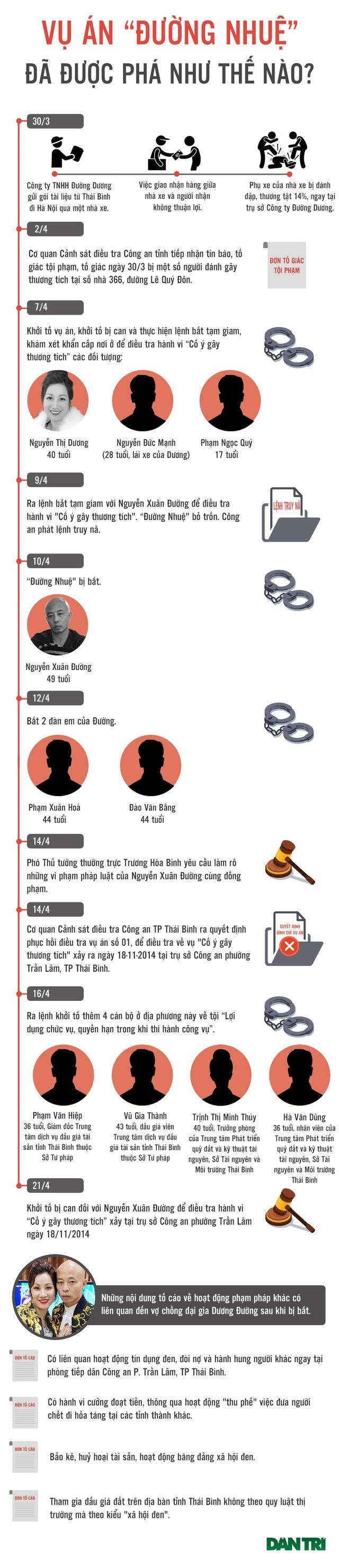 Hành trình lật lại vụ án Đường Nhuệ - 1