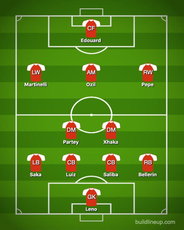 Arsenal sẽ thi đấu với đội hình nào nếu bán Aubameyang, Lacazette? - 4