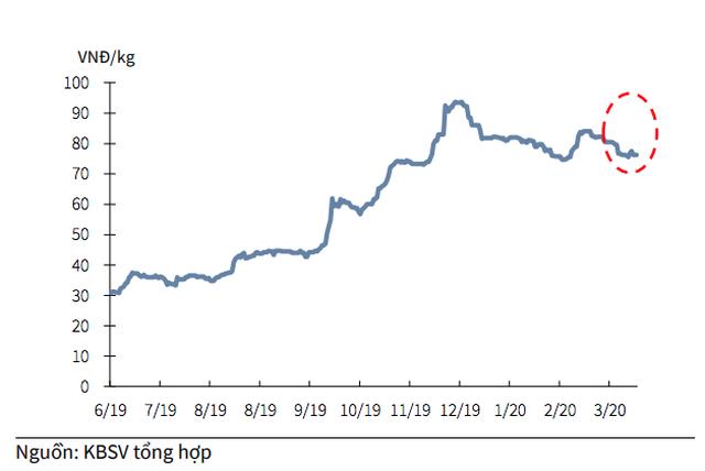 """Giá xăng dầu giảm sốc, lạm phát tháng 4 sẽ """"âm""""? - 2"""