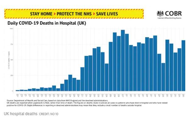 Số người chết cán mốc 20.000, chính phủ Anh đối mặt bão chỉ trích - 2