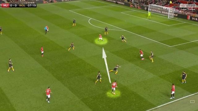 Bruno Fernandes quan trọng như thế nào ở Man Utd? - 1