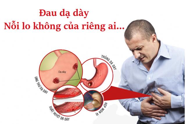 Khang Vị An - Hỗ trợ giảm nguy cơ biến chứng bệnh đau dạ dày - 2
