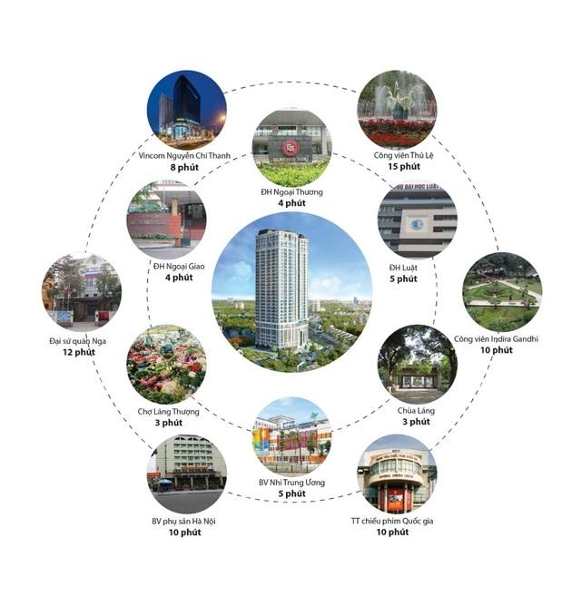 Hateco Laroma -  Dự án kim cương khẳng định chất sống thời thượng tại Thủ đô - 2