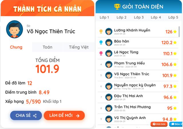 Học sinh Tiểu học cả nước được kiểm tra năng lực miễn phí trên Vuihoc.vn - 4