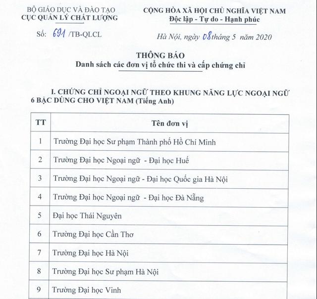 Công bố danh sách đơn vị được tổ chức thi, cấp chứng chỉ ngoại ngữ, tin học - 1