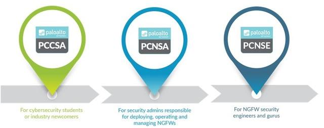 Palo Alto Networks đã có học viện uỷ quyền đào tạo an toàn thông tin đầu tiên tại miền Bắc - 1