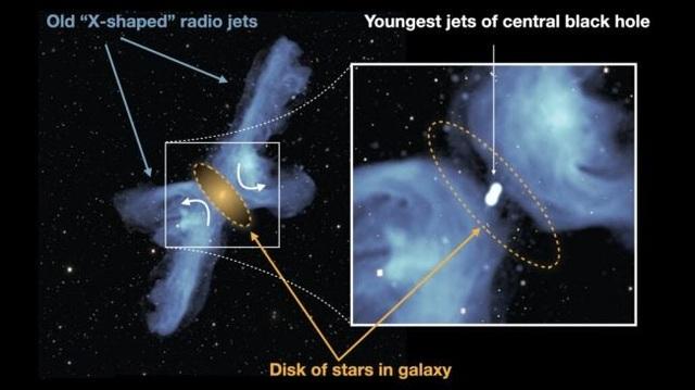 Hiện tượng thiên hà X là gì? - 2