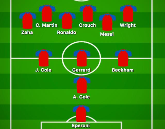 Đội hình cầu thủ xuất sắc nhất dưới góc nhìn của phái đẹp - 3