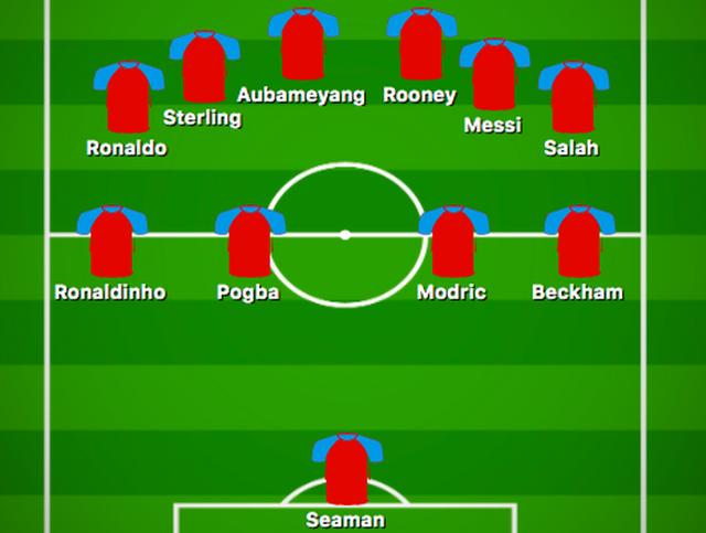 Đội hình cầu thủ xuất sắc nhất dưới góc nhìn của phái đẹp - 5