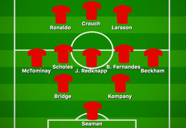 Đội hình cầu thủ xuất sắc nhất dưới góc nhìn của phái đẹp - 6