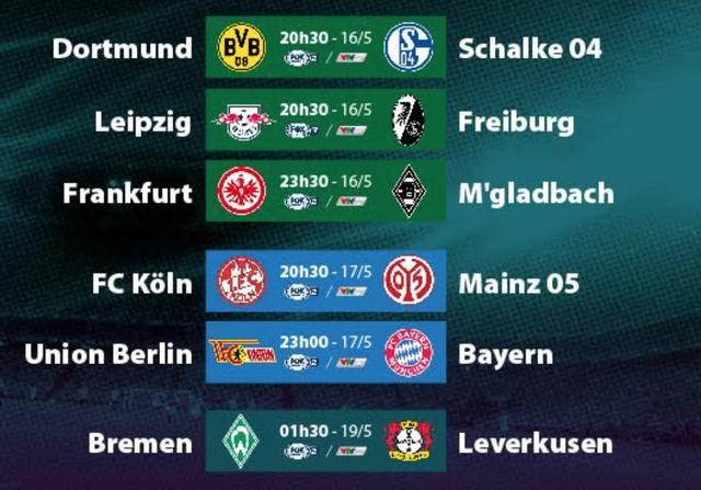 10 điều đáng quan tâm khi Bundesliga khởi tranh vào ngày mai - 9