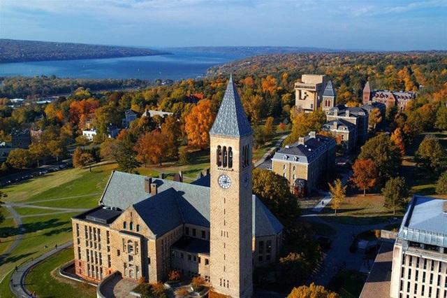 Hành trình vào Ivy League: P3 - Thuật toán lọc chọn hồ sơ của các trường - 2
