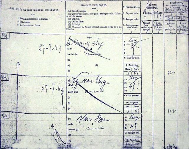 Trang sổ lương của Bác Hồ khi làm phụ bếp trên tàu Pháp năm 1911 - 1