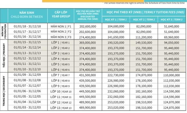 """""""Choáng"""" với học phí gần 800 triệu đồng/năm của trường quốc tế ở TPHCM - 5"""