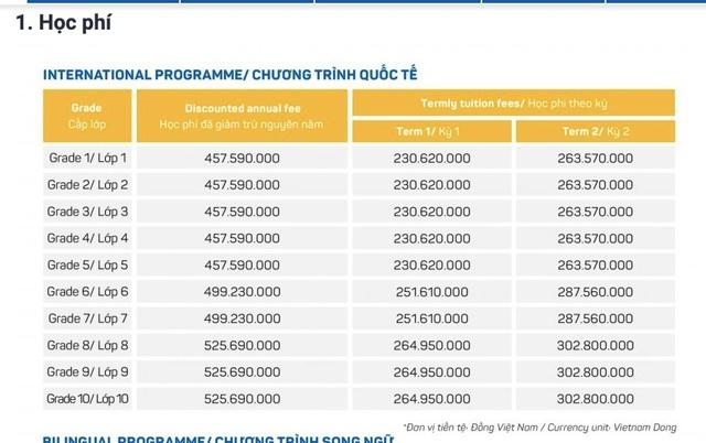 """""""Choáng"""" với học phí gần 800 triệu đồng/năm của trường quốc tế ở TPHCM - 6"""