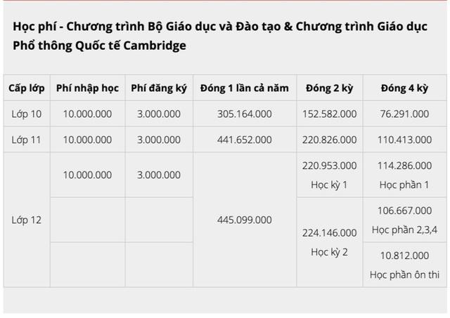 """""""Choáng"""" với học phí gần 800 triệu đồng/năm của trường quốc tế ở TPHCM - 7"""