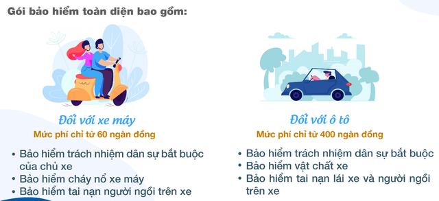 Từ 15/5, người tham gia giao thông sẽ bị phạt nếu không có bảo hiểm trách nhiệm dân sự - 2