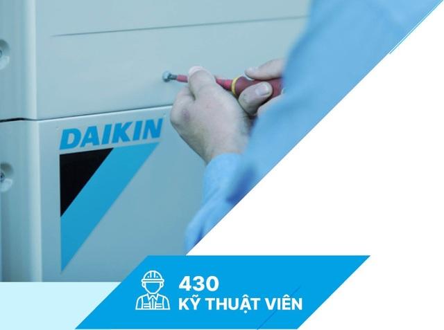 Daikin Việt Nam tiên phong giới thiệu ứng dụng đặt dịch vụ sửa chữa máy lạnh - 3