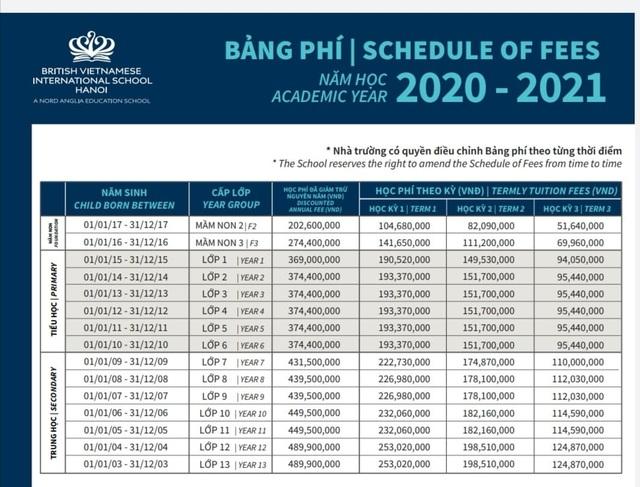 Học phí trường quốc tế ở Hà Nội: Đặt cọc 4 tỷ đồng sẽ miễn học phí 4 năm - 2