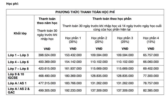 Học phí trường quốc tế ở Hà Nội: Đặt cọc 4 tỷ đồng sẽ miễn học phí 4 năm - 3