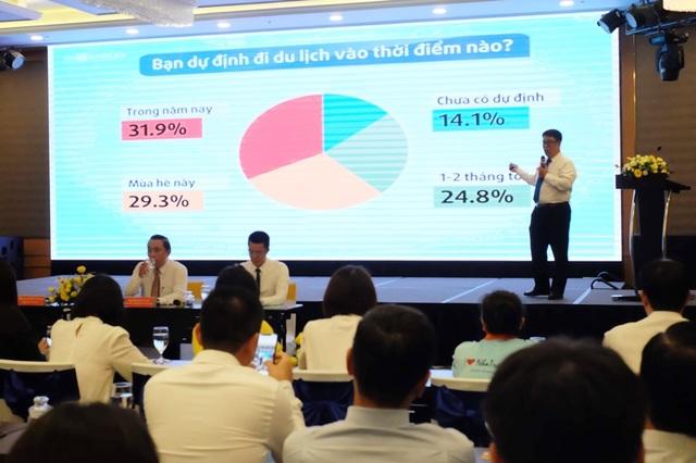 """Nha Trang: Kích cầu du lịch, """"đánh thức"""" thị trường khách nội địa - 2"""