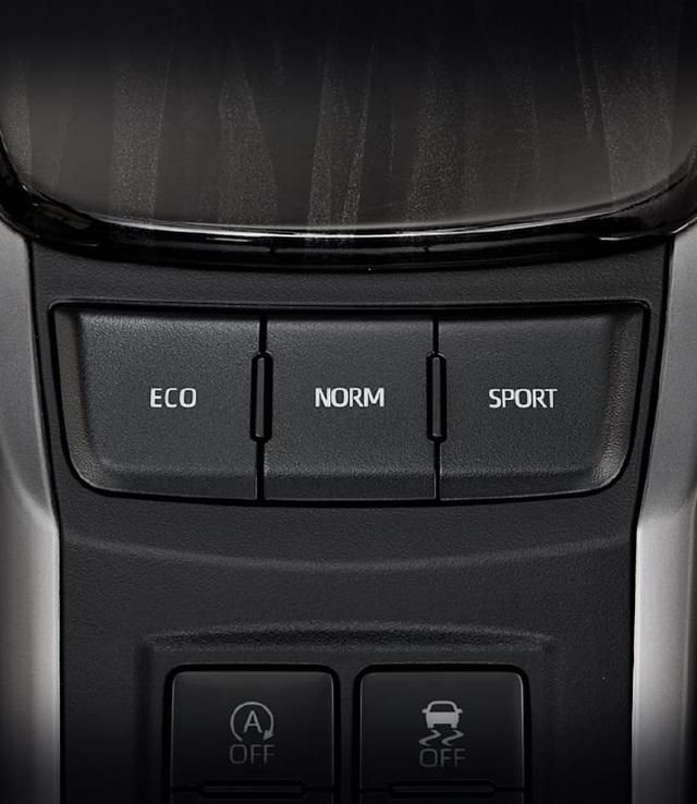 Toyota Fortuner phiên bản nâng cấp 2021 có gì mới? - 14