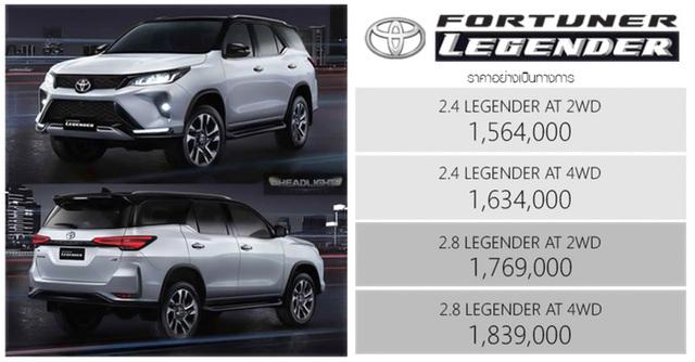 Toyota Fortuner phiên bản nâng cấp 2021 có gì mới? - 6