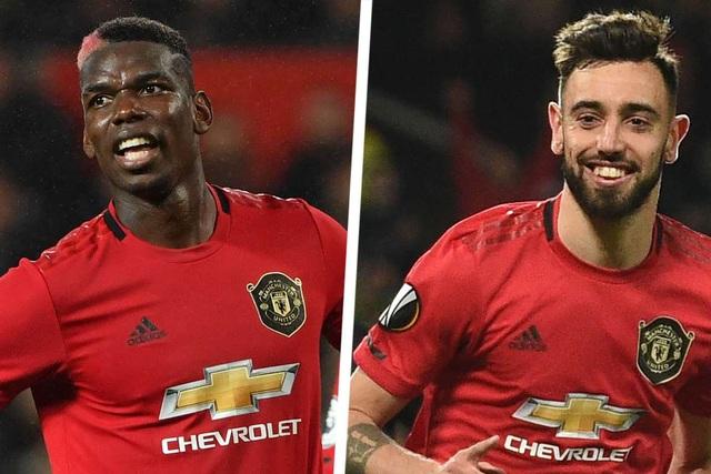 Nc247info tổng hợp: Pogba trở lại, Man Utd nên mừng hay lo?